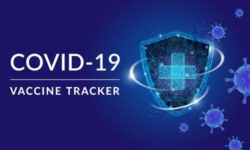 International Covid 19 Vaccine Tracker Ris World